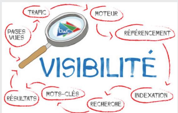 trouver les meilleures informations pour améliorer la visibilité